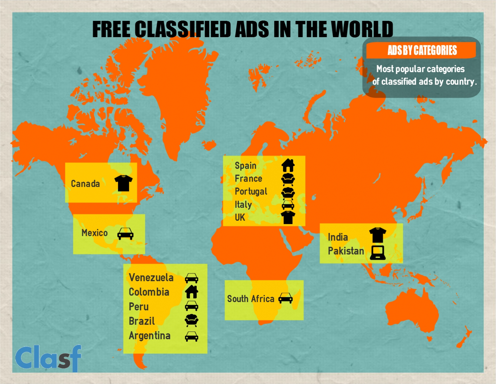 Classified ads in the world